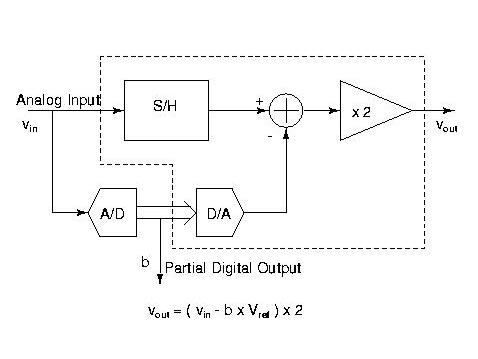 EE6312: Project on
