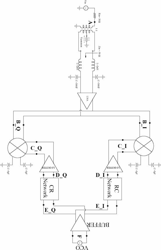 Lna Mixer Design Specifications