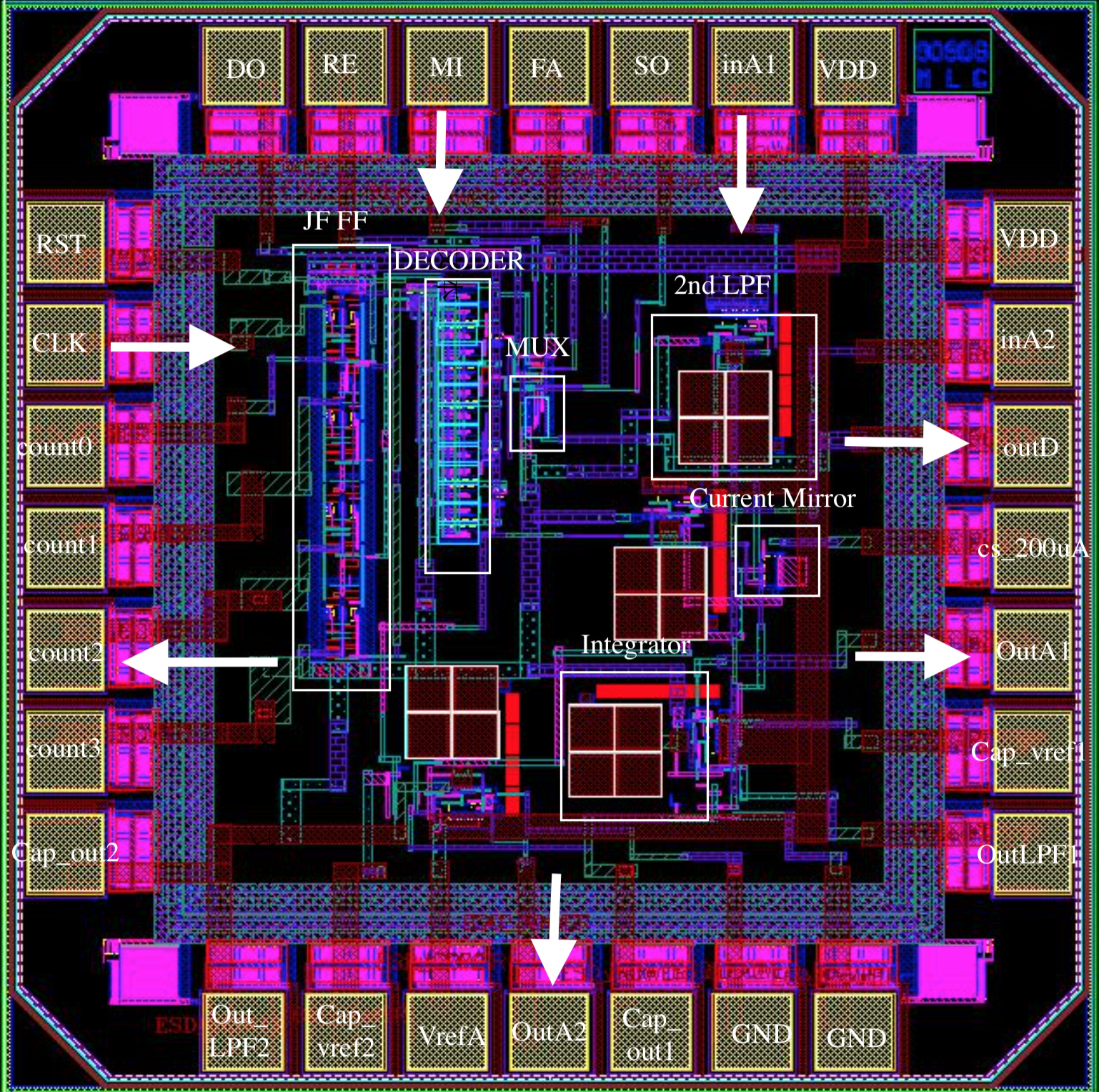 10 layout of the electronic organ with labeled blocks ic layout designer