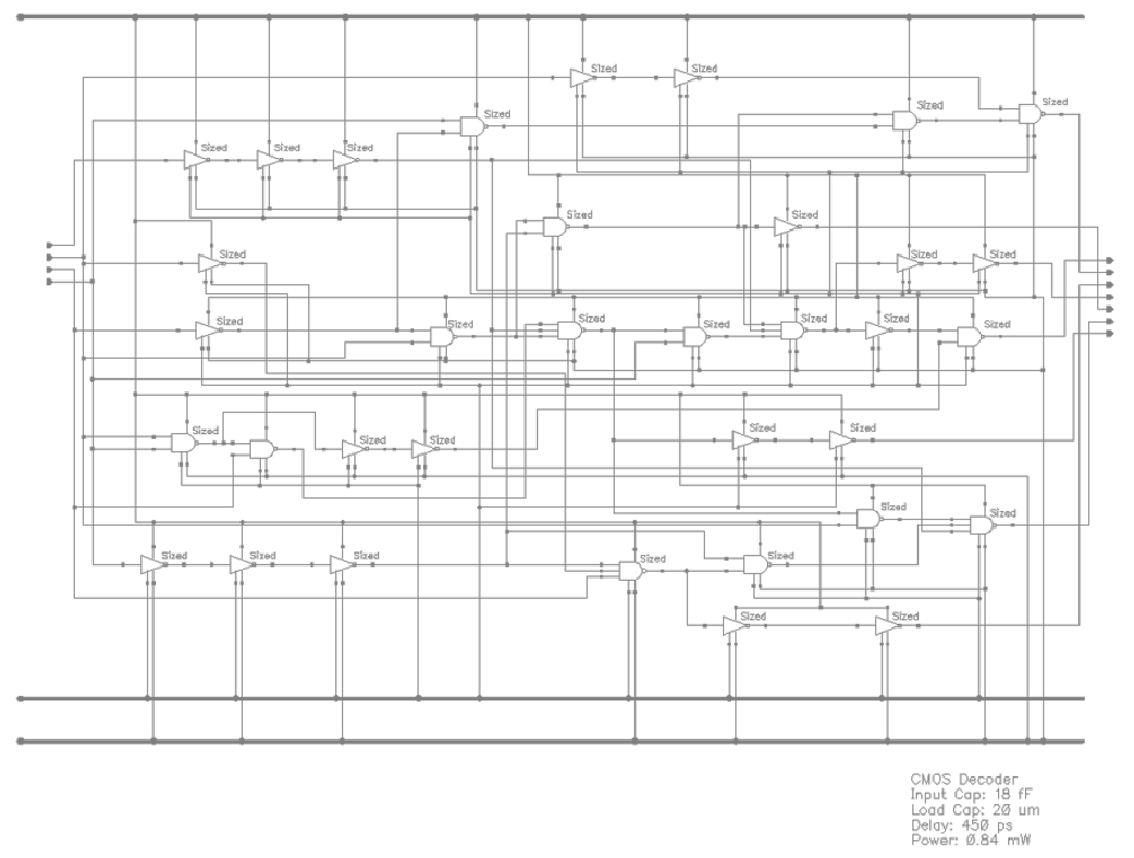 Ic Layout 3 8 Decoder Logic Diagram 11 From Bcd To 7 Segment Schematic