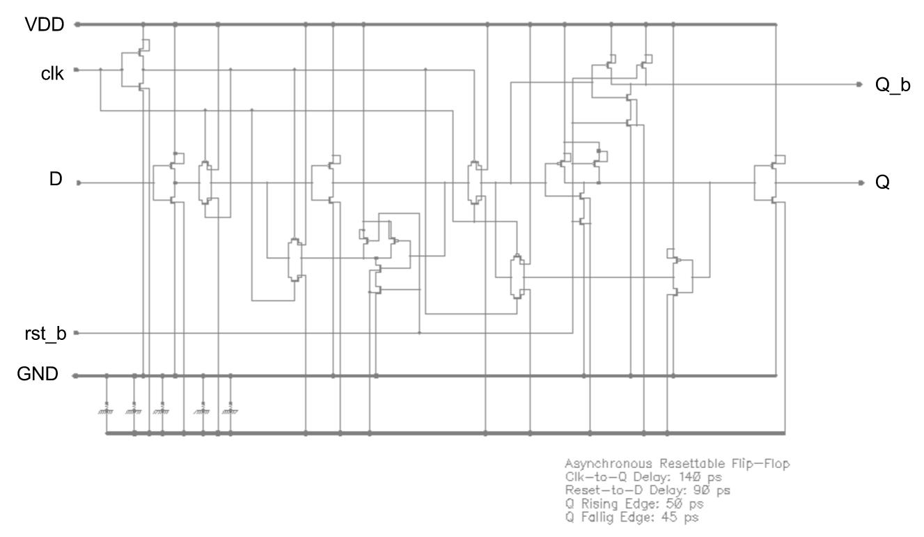 Ic Layout T Flip Flop Block Diagram Dff Schem