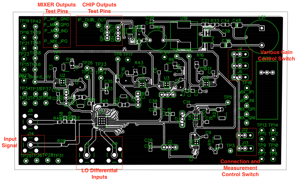 Figure 1 The design of the PCB.